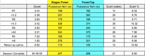 Test ride Powermeter: Stages vs PowerTap